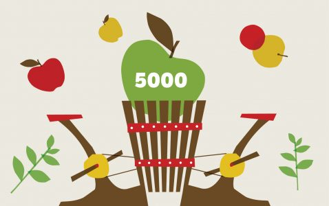 5000 Kč, děkujeme!